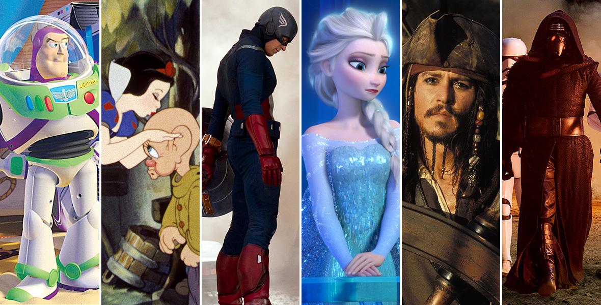 List of Disney films