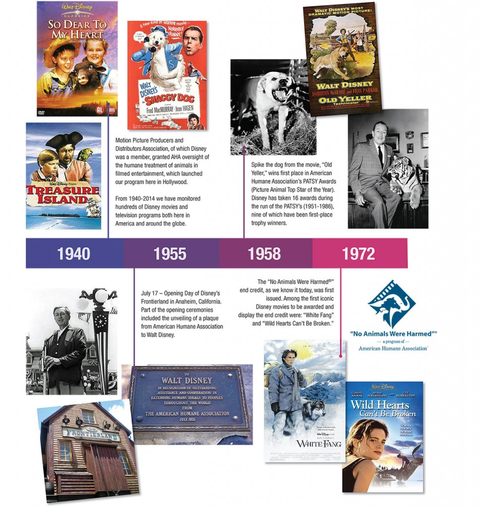75 years of a shared commitment to humane treatment of animals in filmed entertainment