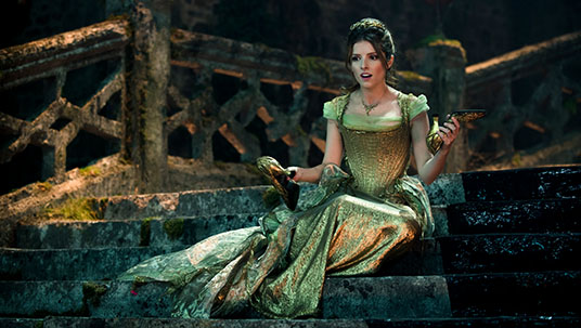 Anna Kendricks Into the Woods