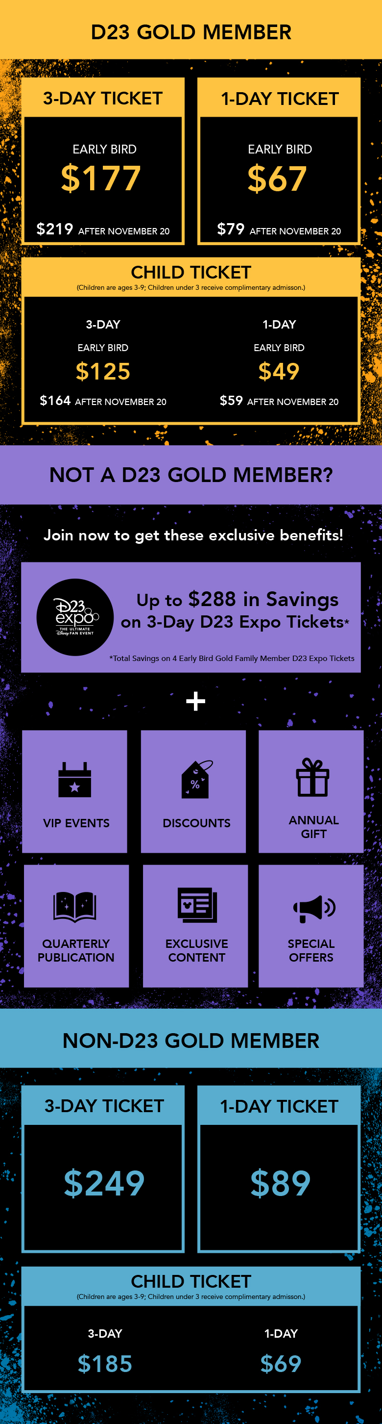 D23 Expo 2019 Ticketing infographic