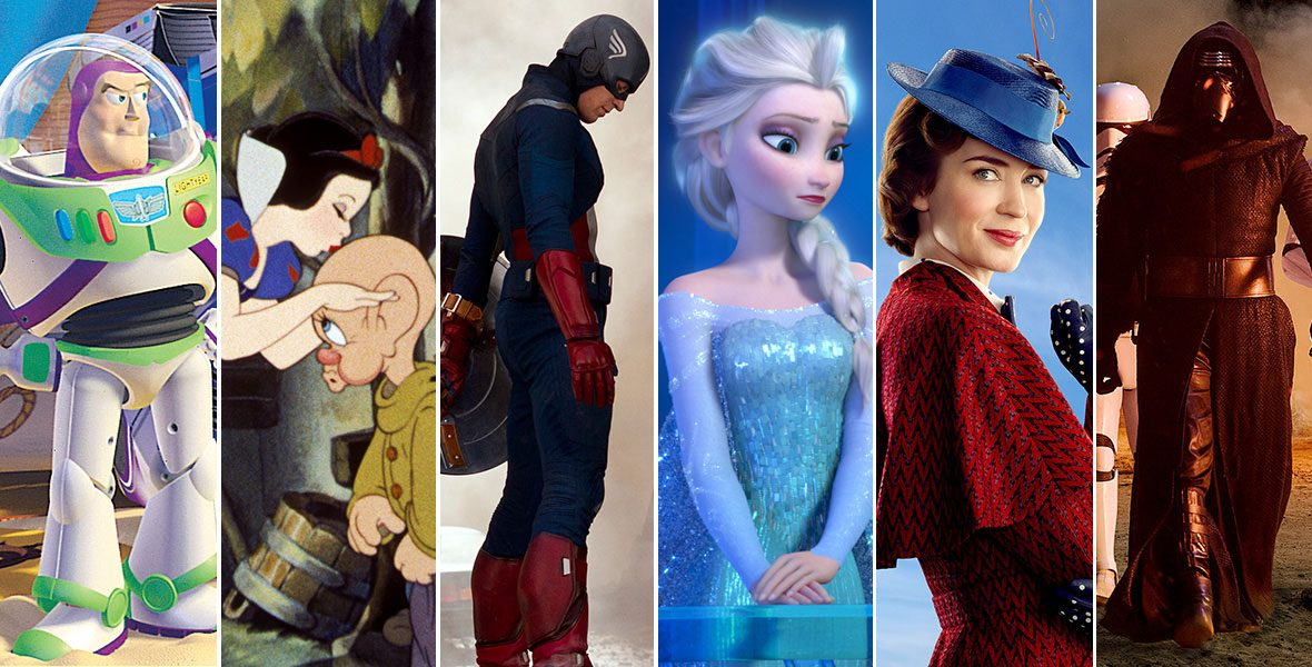 List Of Disney Films D23