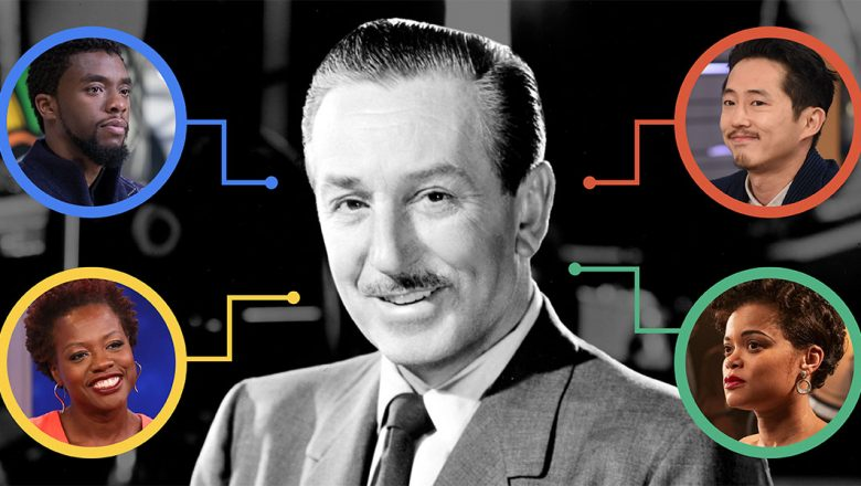 6 Degrees of Walt
